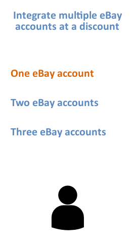 number_accounts